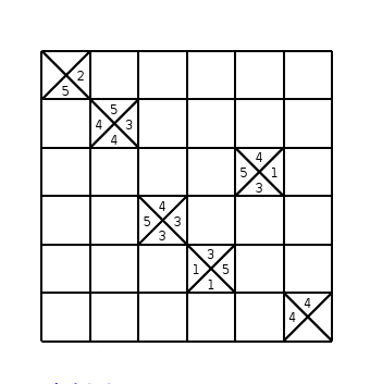 Rules of Sudoku Limits